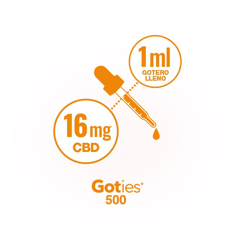 Goties 500 - CBD por gotero